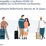 ΙΝΣΕΤΕ, Covid-19